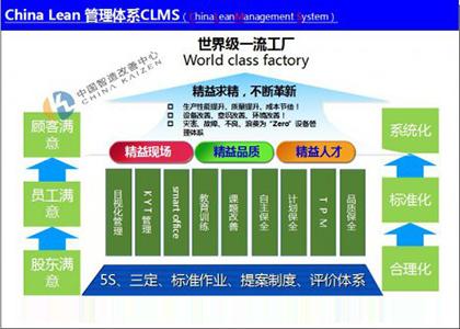 深圳某印刷行业精益生产的应用案例