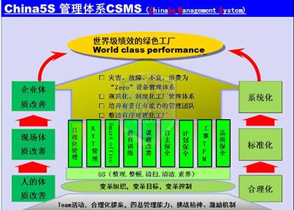 东莞某电子工厂6S案例-精益智造改善中心