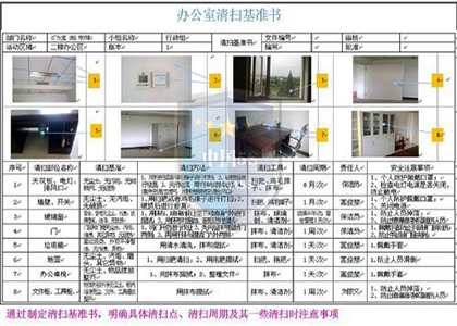 天津龙达水厂办公室精益6S管理案例-精益智造改