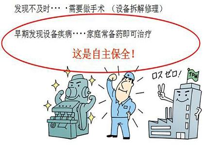 【TPM咨询】设备专业保全规范化咨询