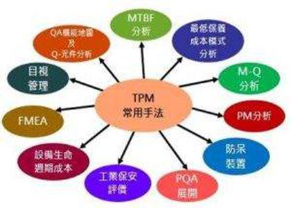 如何让TPM管理在企业落地生根?