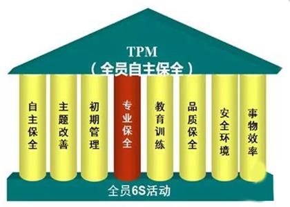 TPM设备管理的成功离不开TPM协调员
